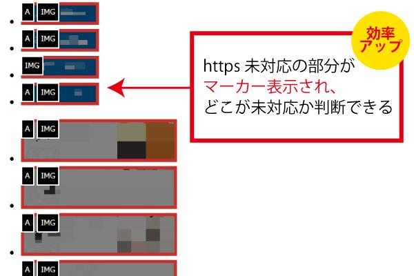 「楽天HTTPS化対応支援ツール」マーカー表示機能の見本